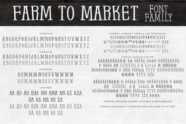Farm To Market Ff Letters